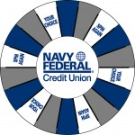 Navy Federal Credit Union San Diego