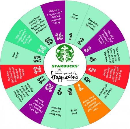Starbucks Coffee custom prize wheel